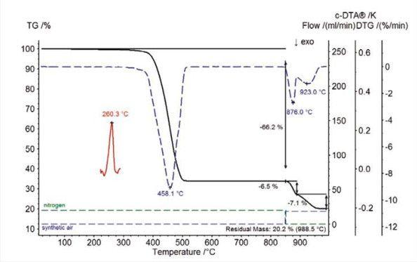电路 电路图 电子 原理图 594_373